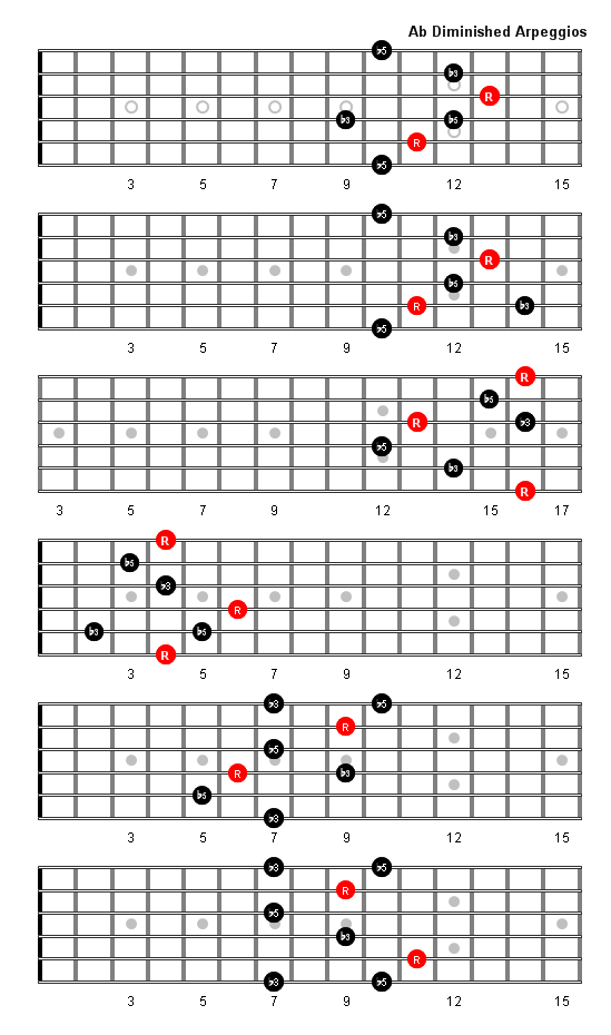 A Flat Diminished Arpeggio Patterns And Fretboard Diagrams For Guitar