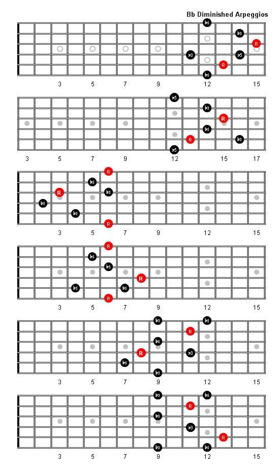 B Flat Diminished Triad bb b flat - Dri...