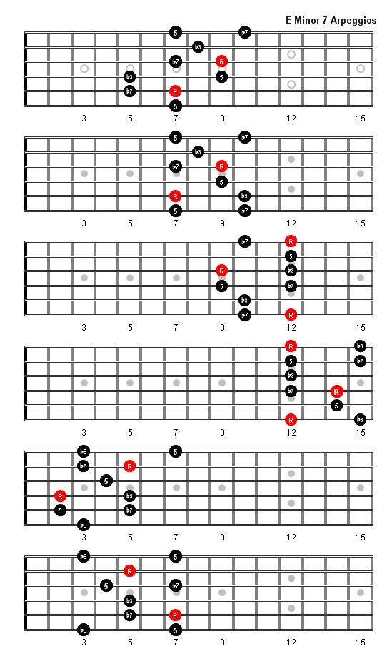 G Chord Guitar Finger Position