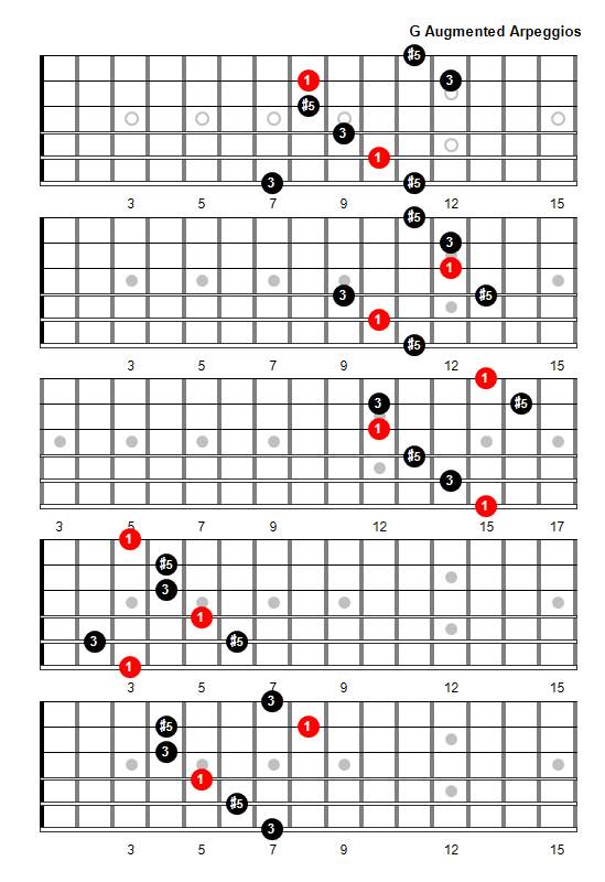 D Diminished Triad G Augmented Arpeggio P...