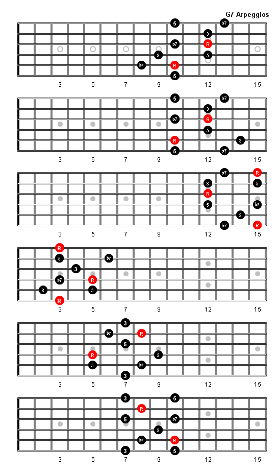 Guitar Chords g7 images
